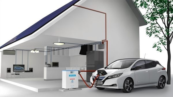 Nissan EV Charging at Home