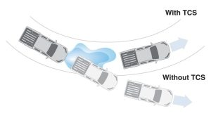 Traction Control Illustration