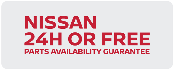 availability guarantee
