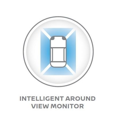 Intelligent around view monitor