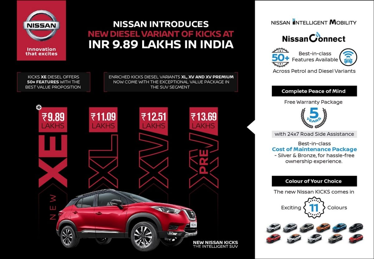 Nissan Introduces New Diesel Variant Of Kicks At Inr 9 89 Lakhs In India