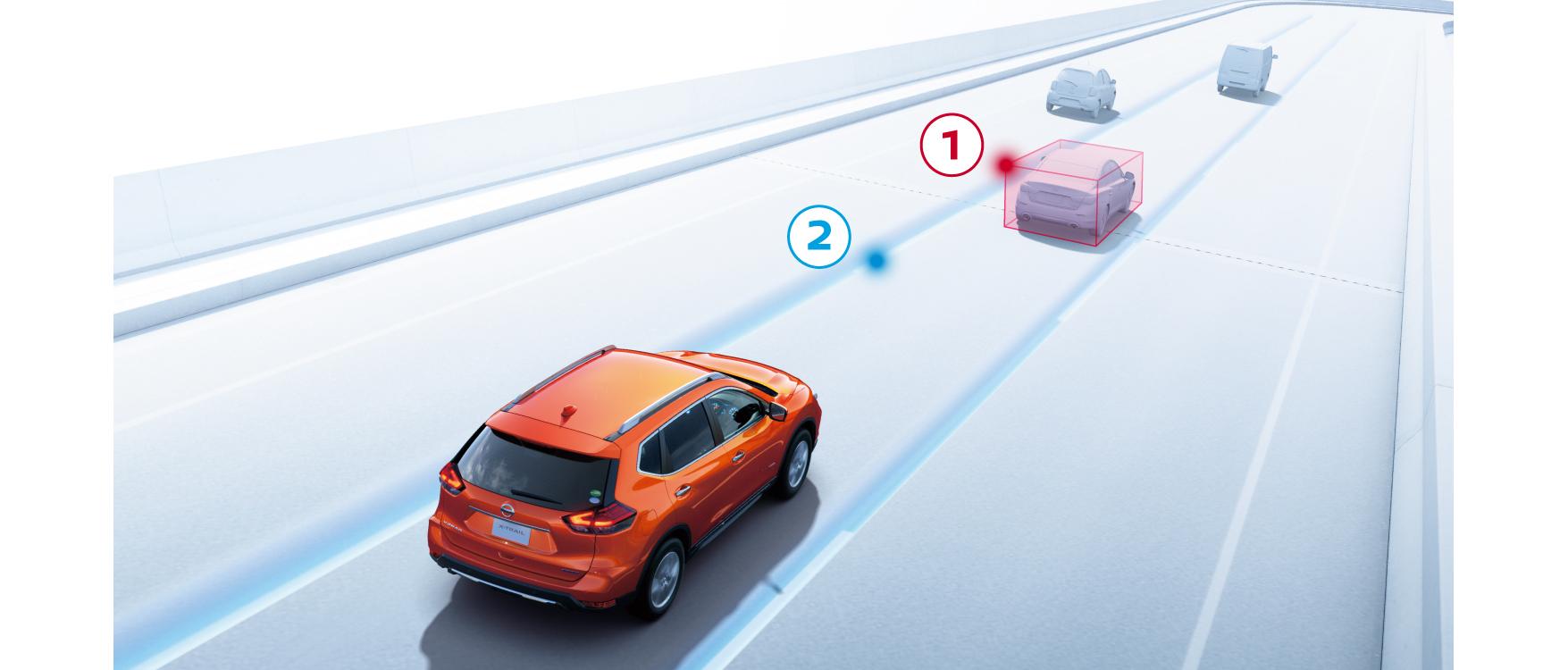 高速道路 同一車線自動運転技術「プロパイロット」。*¹*²*³*⁴ [グレード別設定]