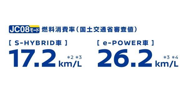 JC08モード燃料消費率