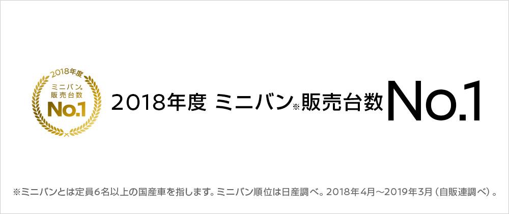 2018年 ミニバン販売台数 No.1