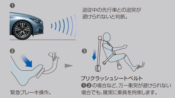 前席緊急ブレーキ感応型プリクラッシュシートベルト(コンフォート機能付)