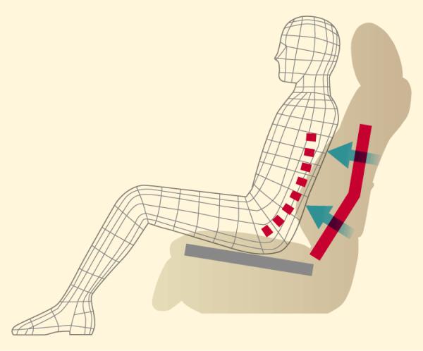疲れにくいから、いつまでも座っていたくなる。前席スパイナルサポート機能付シート