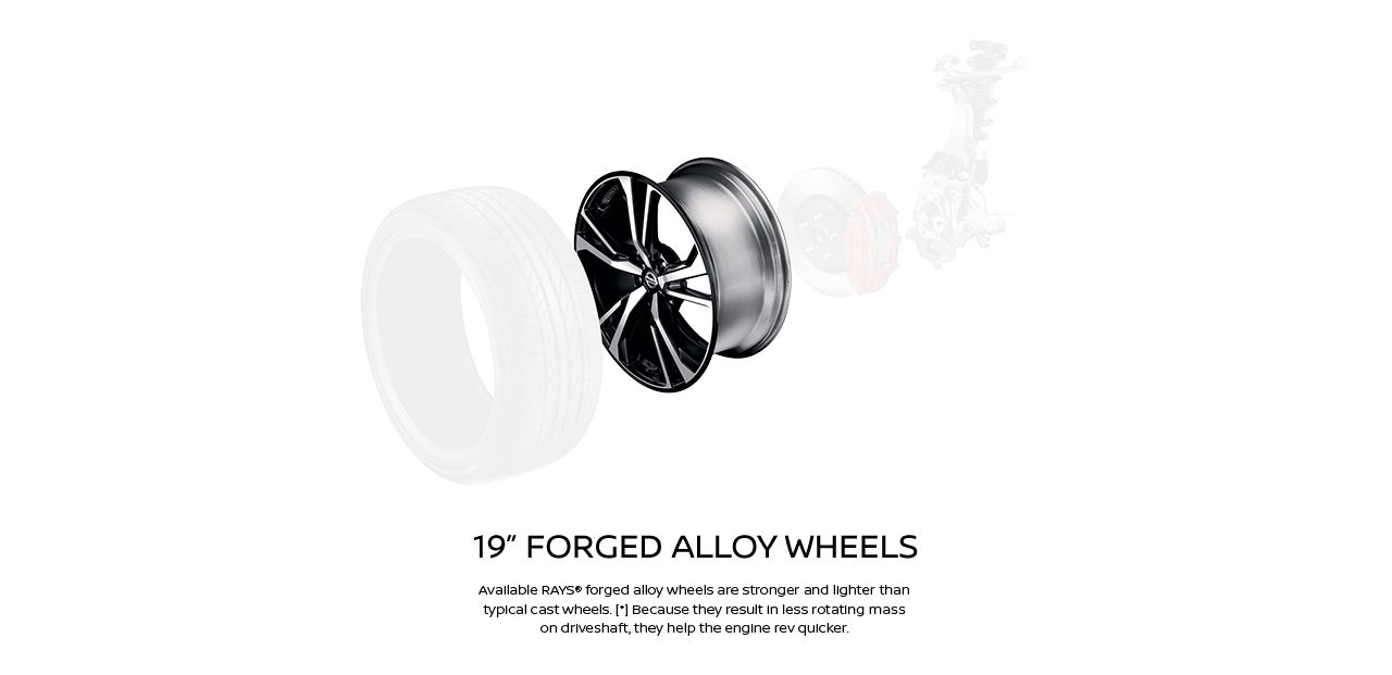 1_wheels_performance