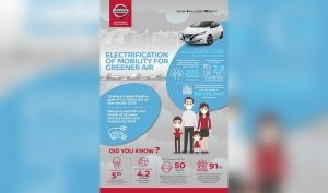 Electrification of mobility can help your children breathe greener air