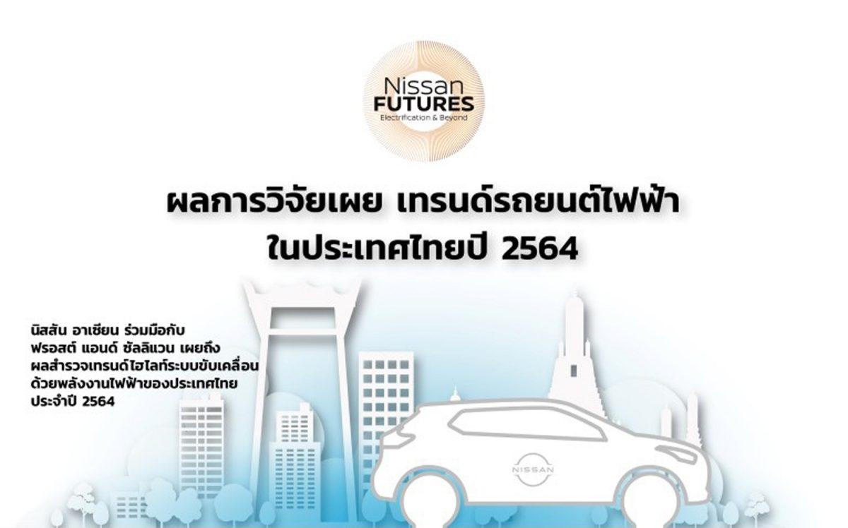 ผลงานวิจัยระบุ ประเทศไทยให้ความสนใจในรถยนต์พลังงานไฟฟ้า มากที่สุดในอาเซียน