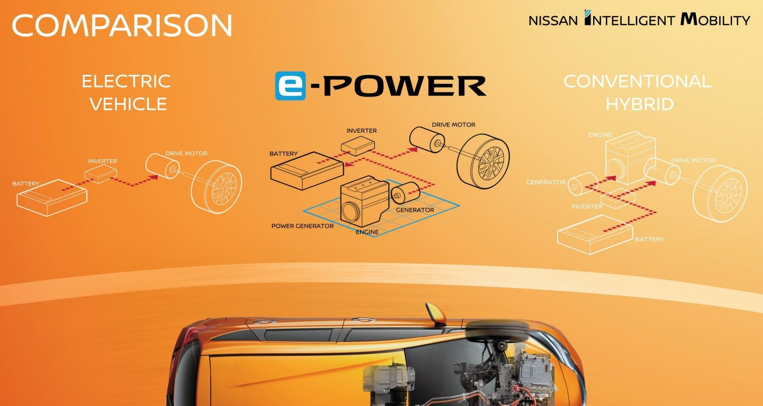 Nissan Introduces E Power Hybrid Engine Diagram Of A Train