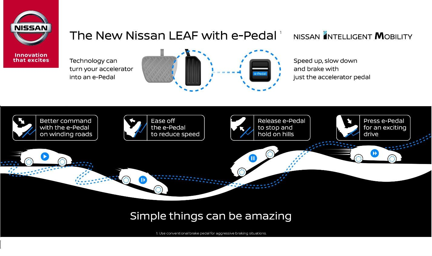 Nissan LEAF will come with e-Pedal&#x3b; the world's first one-pedal operation that allows drivers to bring the car to a complete stop even on hills, stay in position, and resume driving instantly.