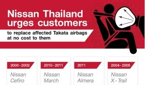 Nissan Thailand urges customers to replace affected Takata airbags